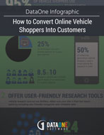 How_to_Convert_Online_Vehicle_Shoppers_into_Customers_Thumbnail.jpg