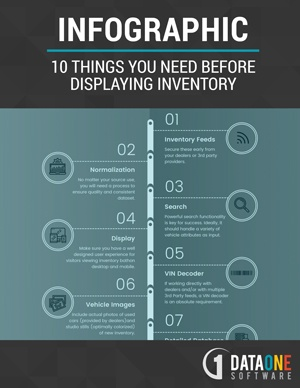 10-Things-You-Need-Before-Displaying-Inventory.jpg