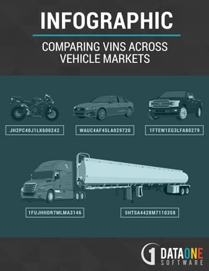 Comparing-VINs-Across-Vehicle-Markets-Infographic