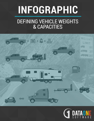 Defining-Vehicle-Weights-and-Capacities