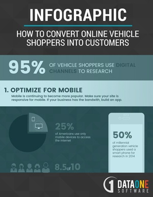How-to-Convert-Online-Vehicle-Shoppers-Into-Customers.jpg