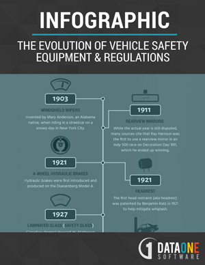 The-Evolution-of-Vehicle-Safety-Equip-and-Regulations
