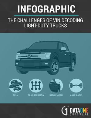 VIN-Decoding-Light-Duty-Trucks-Infographic