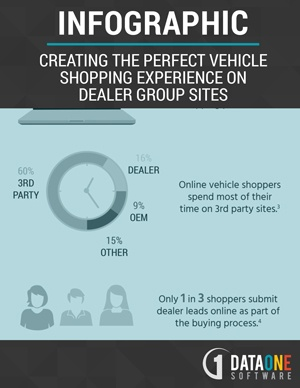 Vehicle-Shopping-on-Dealer-Group-Sites.jpg