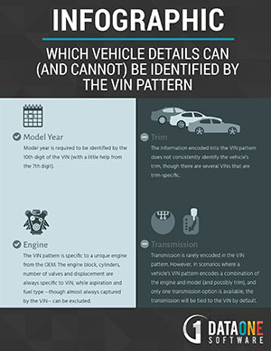 Which-Vehicle-Details-Can-Be-Identified-By-VIN-Pattern