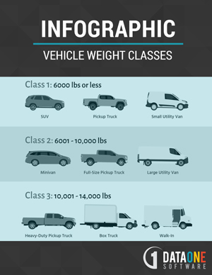 Vehicle-Weight-Classes-Infographic