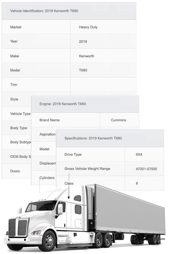 VINBasic™ Vehicle VIN Decoding | DataOne Software