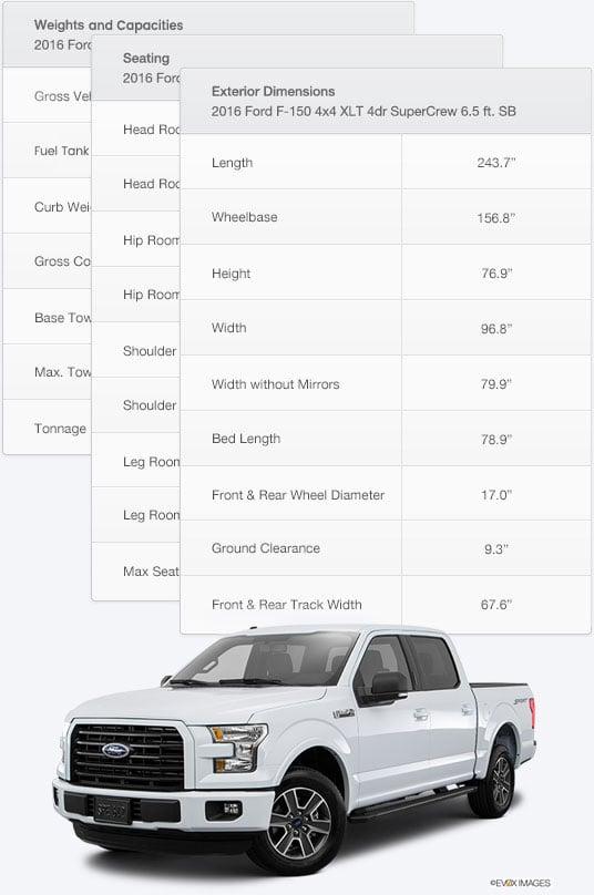 Vehicle-Specs-Database