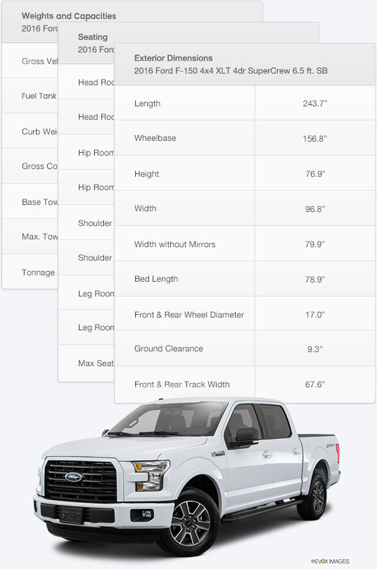 Vehicle-Specifications-Database
