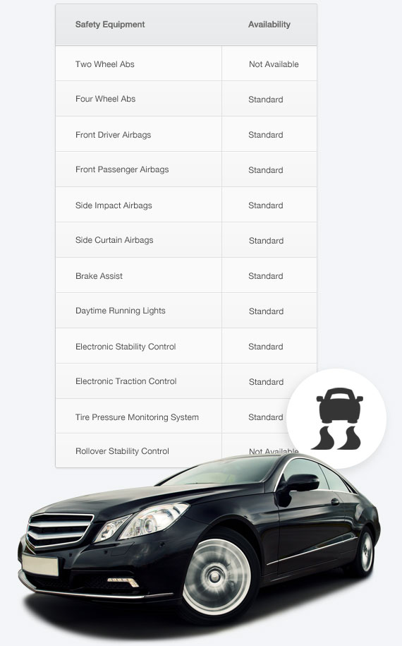 VIN-Referenced Vehicle Details & Specs Data | DataOne Software